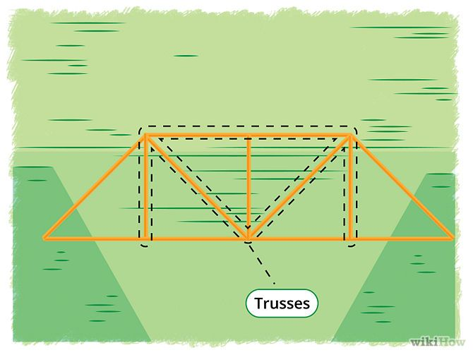 how to build a model bridge for school project