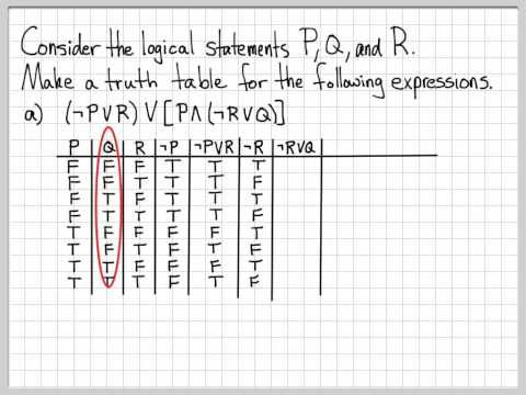 Proof And Problem Solving Truth Table Example 02 Practices Worksheets Discrete Mathematics Logic