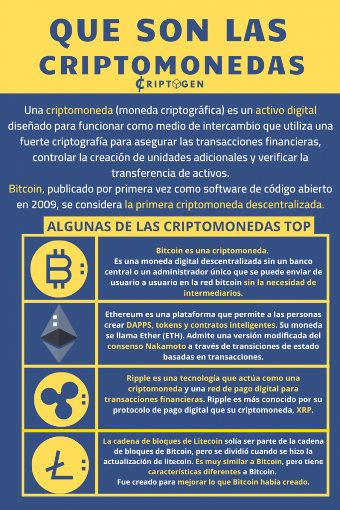 graficul de tranzacționare futures bitcoin