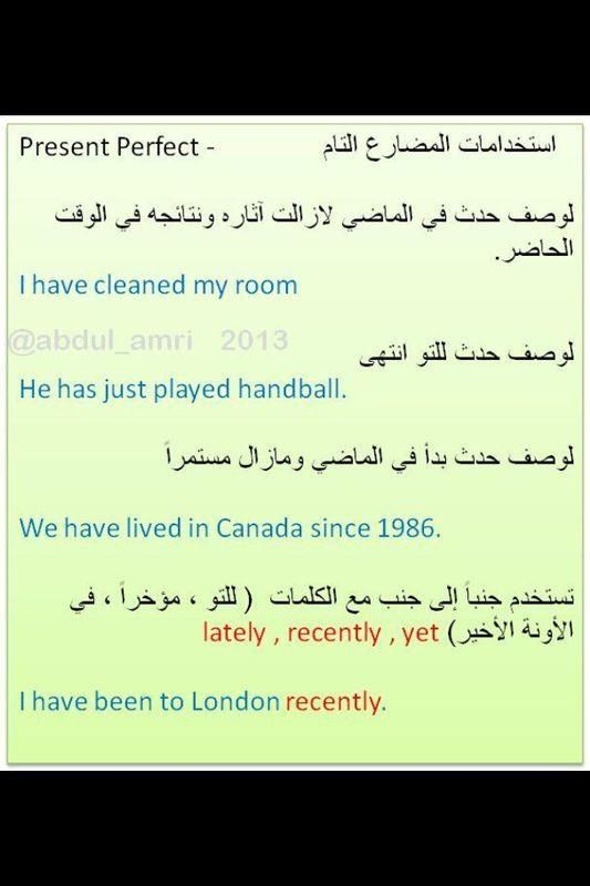 Learning Arabic Msa Fabienne Learning Arabic Learn English Learning Languages
