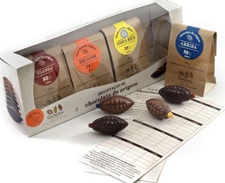 Chocolates Finos, Chocolate Belga