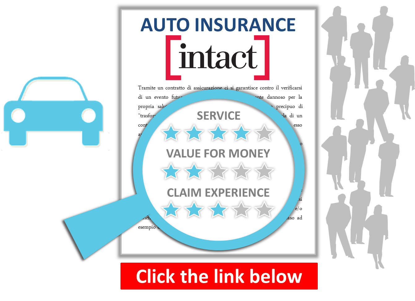 Independent Consumer Reviews for Intact Auto Insurance