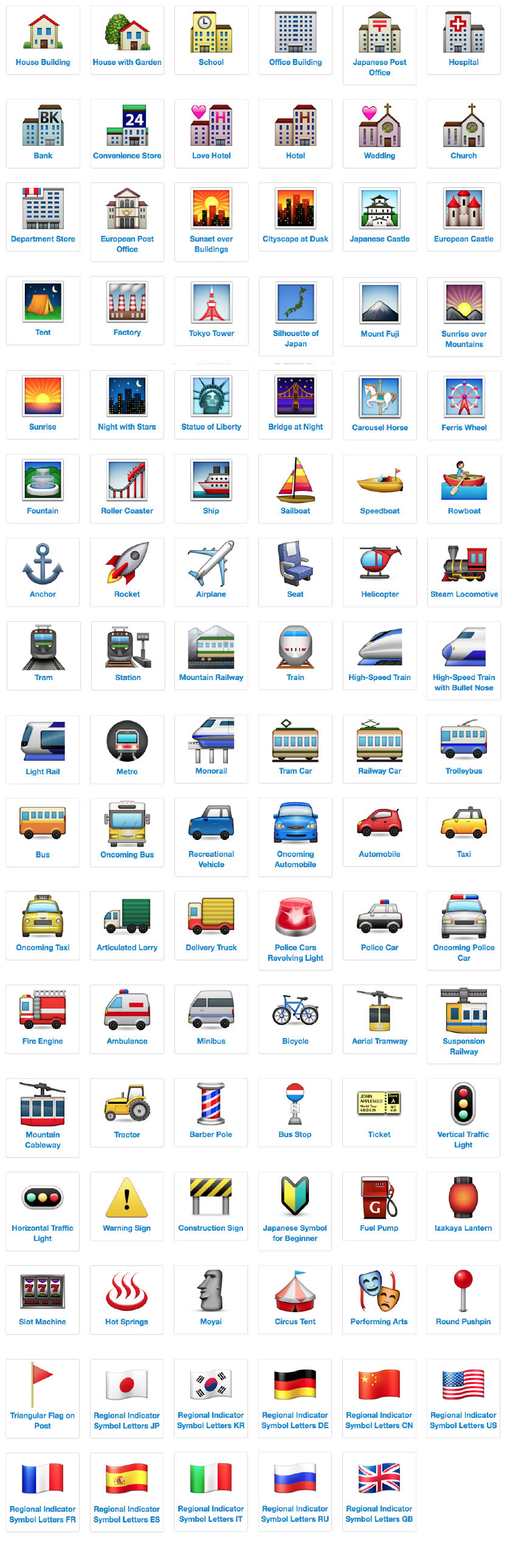 emoji icon list places and travel with meanings and