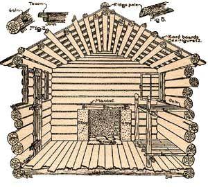 Building The Roof · Alaskan CabinsLog ...