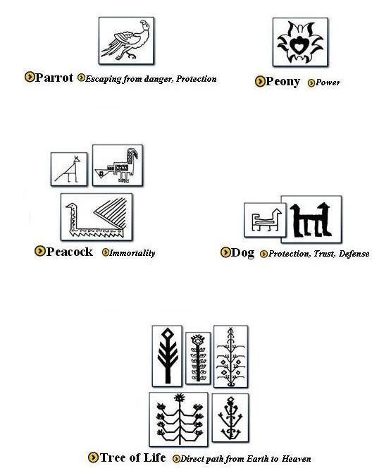 Guide To Rug Motifs 1 Caucasian Pinterest Persian Persian