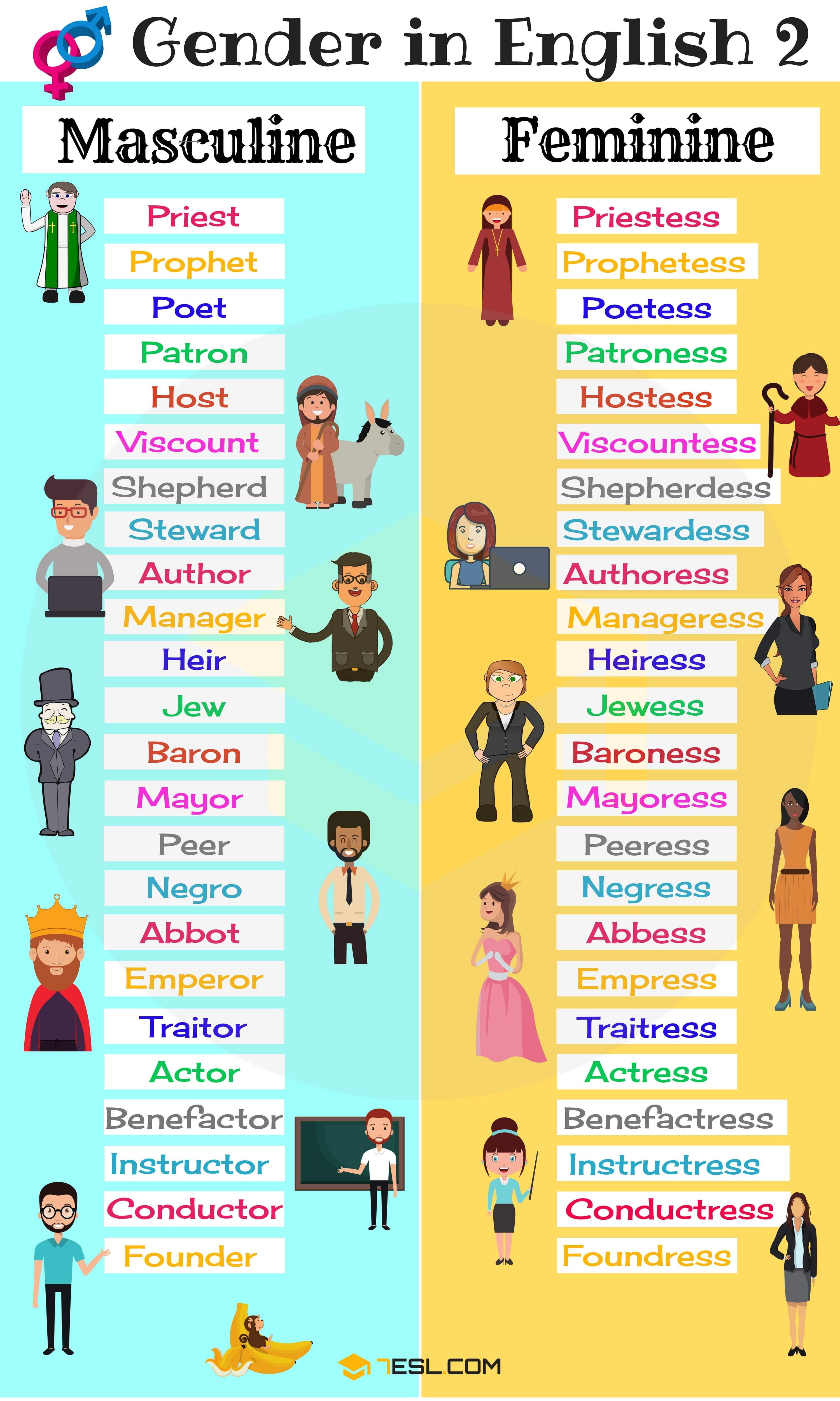 Gender Nouns Worksheet   Printable Worksheets and Activities for Teachers [ 5000 x 3000 Pixel ]
