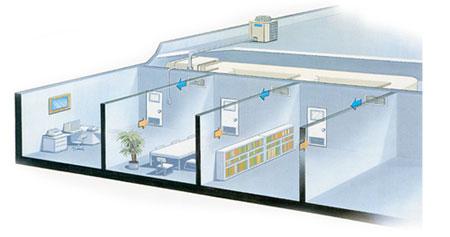 Central (con imágenes) Acondicionado, Aire acondicionado