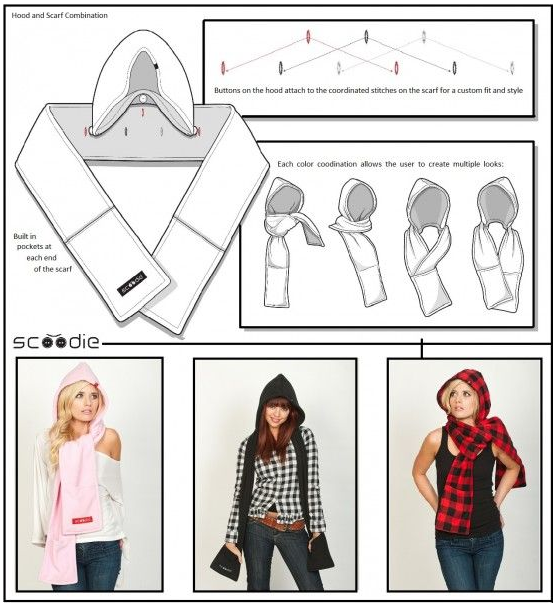 Pin by Farraz on Chic styles | Pinterest | Patrones, Sewing patterns ...