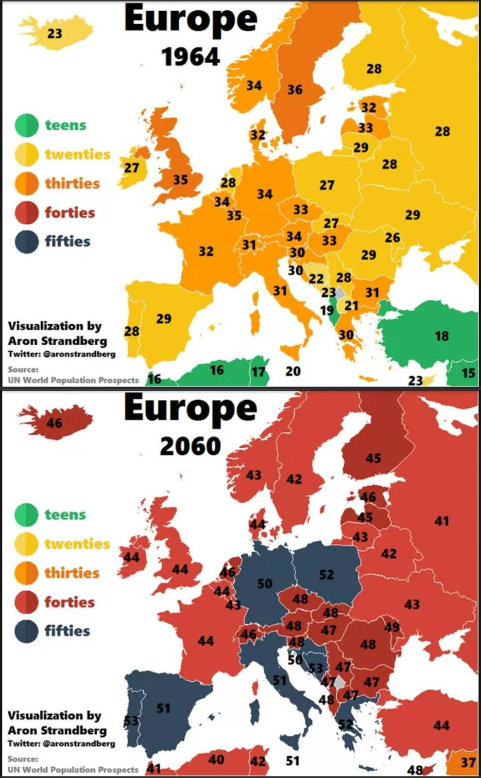 Europe S Median Age From 1960 To 2060 Maps History Pinterest