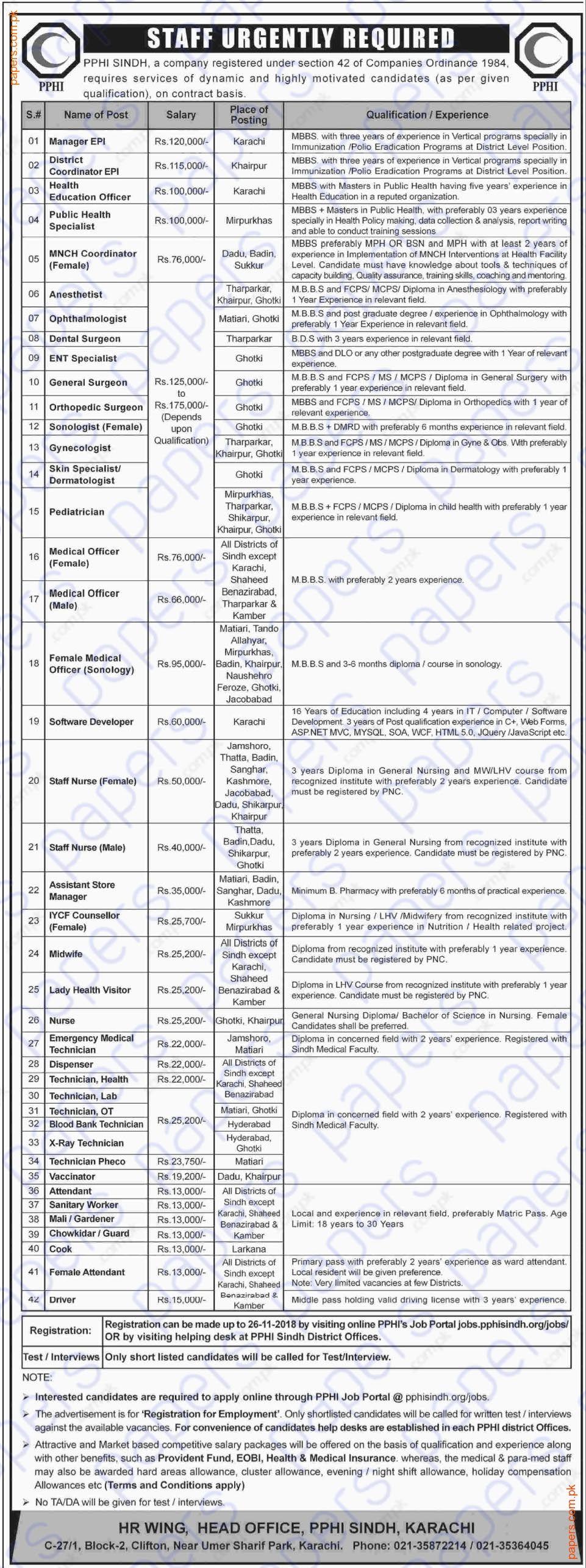 Jobs In PPHI Sindh Karachi Government jobs in pakistan