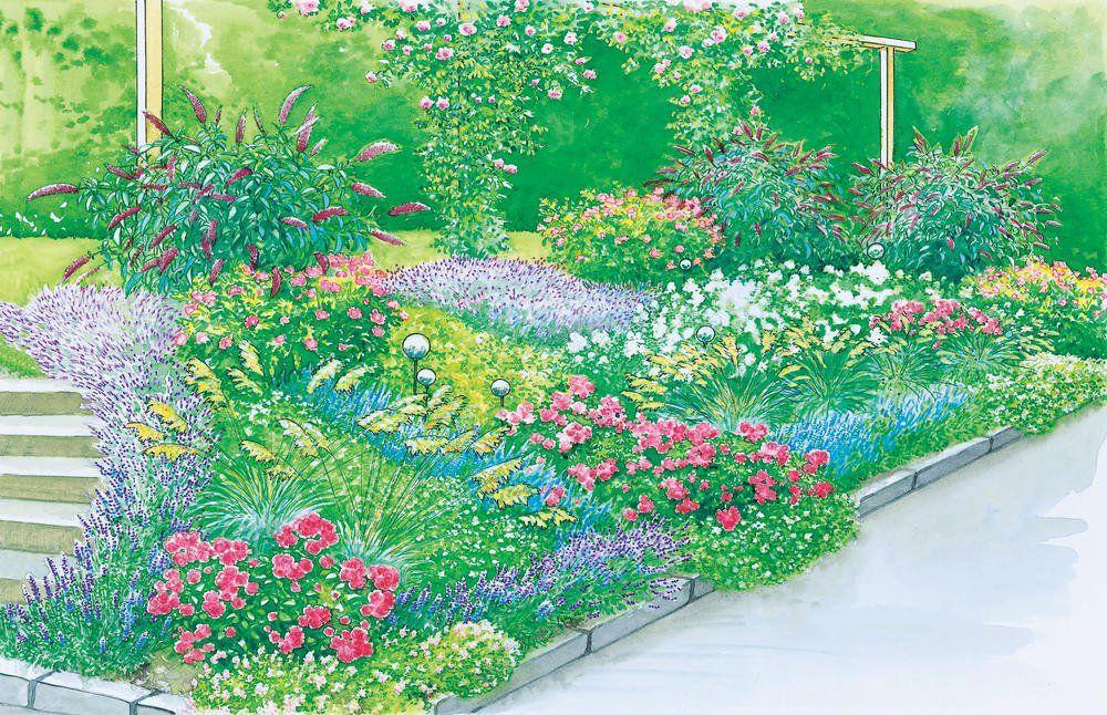 Garten, Garten Ideen Und Bepflanzung