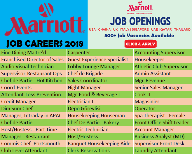 Marriott Hotel Job Vacancies And Opportunities Hotel Jobs Good
