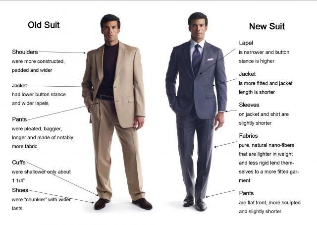 Suits Are Now On Sale - Rubensteins | Rubensteins New Orleans ...