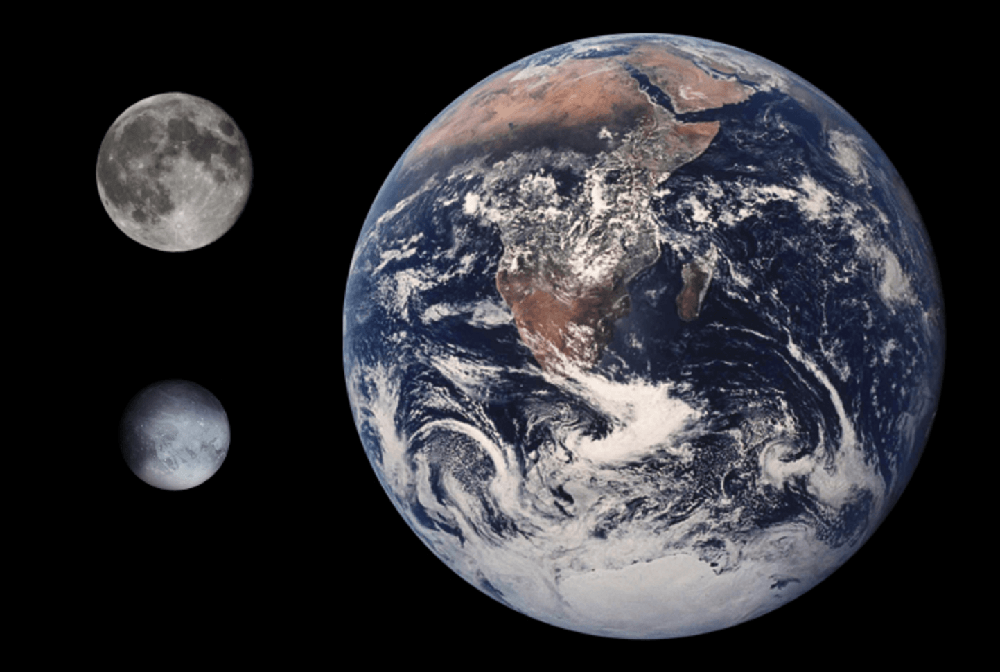 Size of Pluto (lower left) in comparison to Moon and Earth.<br />