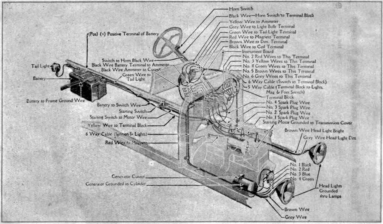 Ford Model T Technical Drawing Wiring Schemes Demarreur Ford Schema