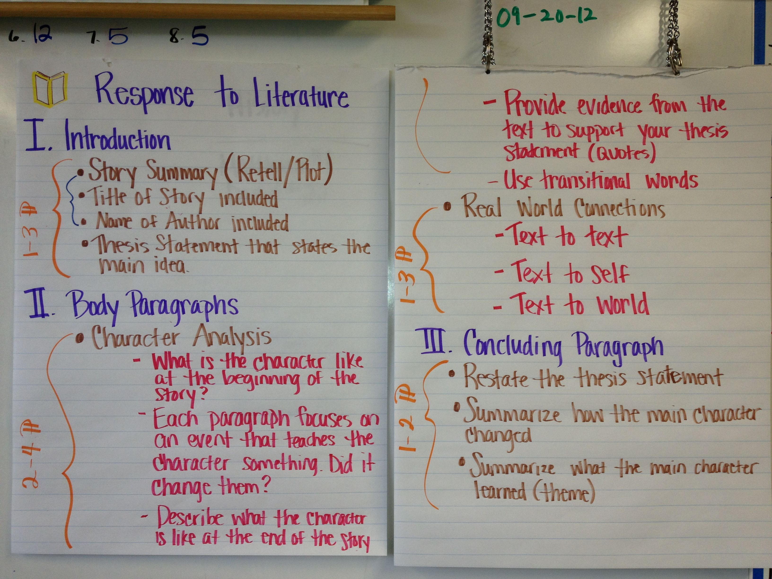 Response To Literature Anchor Chart I Use This Format In My 7th And 8th Grade Ela Classes It