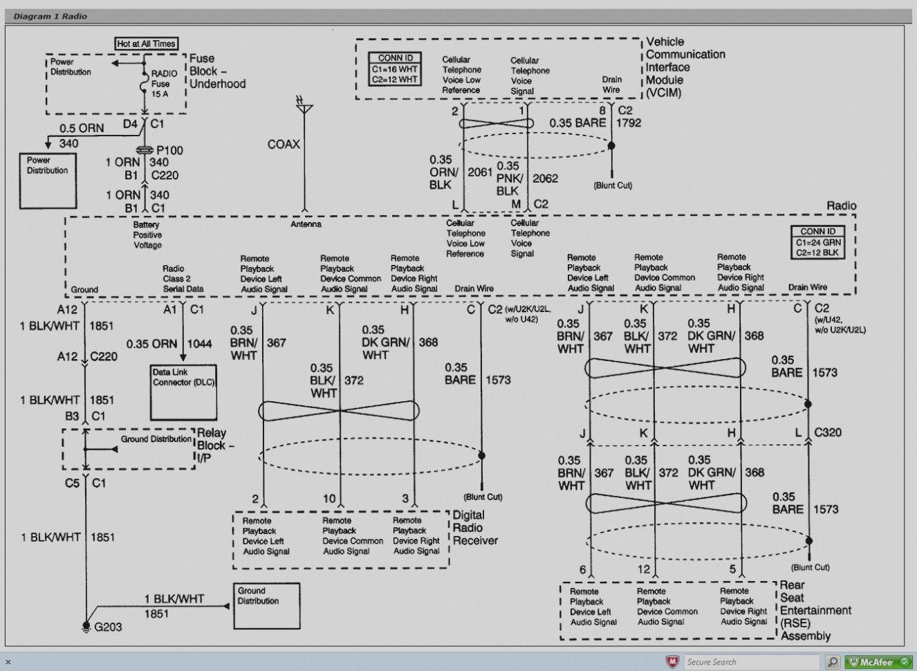 Inspirational 2004 Gmc Envoy Wiring Diagram In 2020 Gmc Sierra Gmc Gmc Envoy