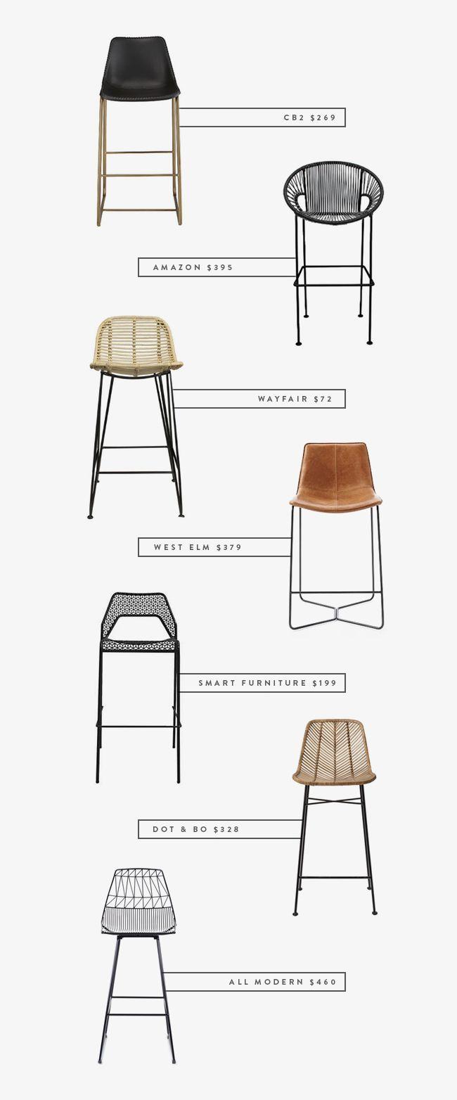 modern counter stools (with backs) roundup   Pinterest   Schemel ...
