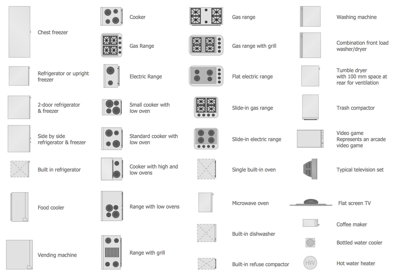 medium resolution of pin by nattapol jean on kitchen equipment design software floor plans electrical plan