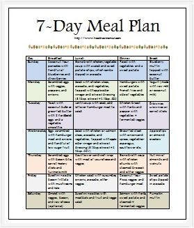 Free Real Food Meal Plan Paleo And GlutenFree  Real Foods