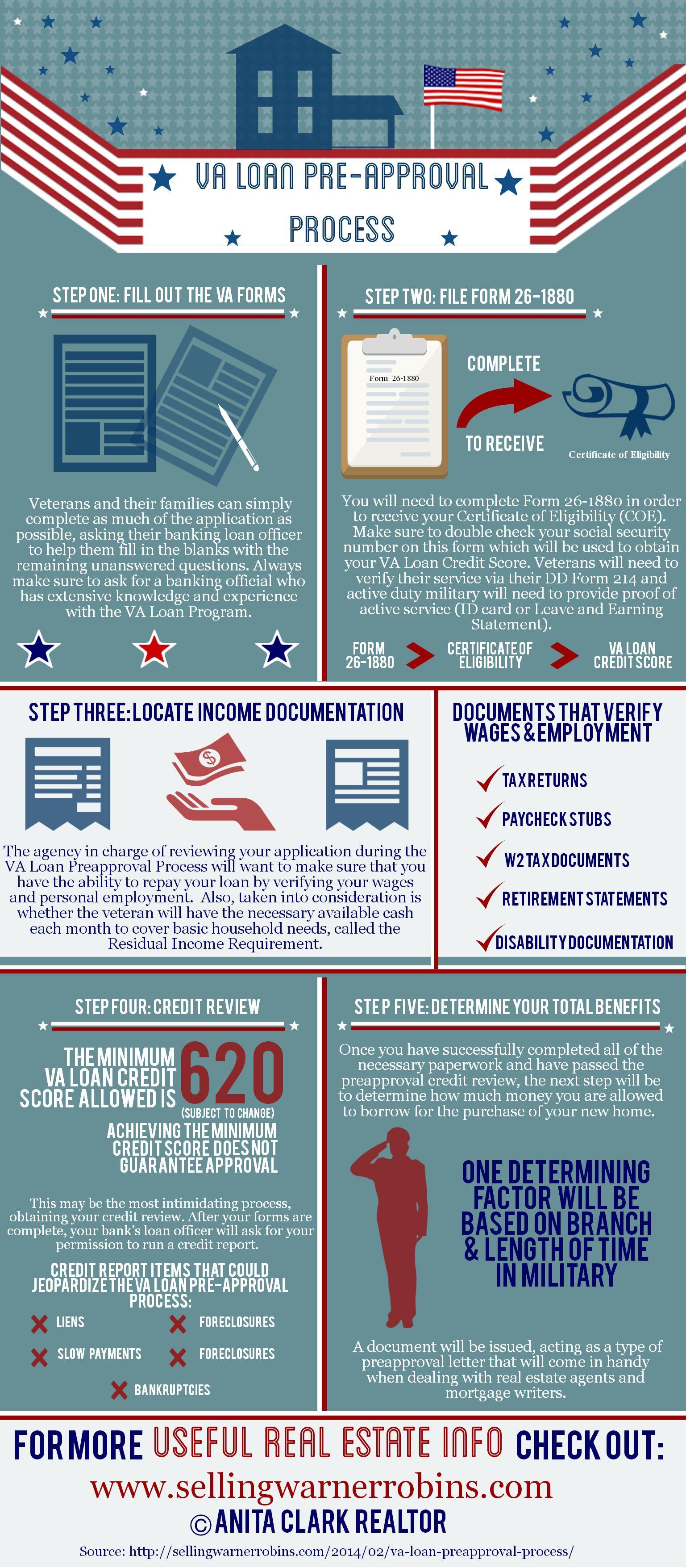 Va Loan Pre Approval Process Mortgage Loan Calculator Mortgage Loans Va Mortgages