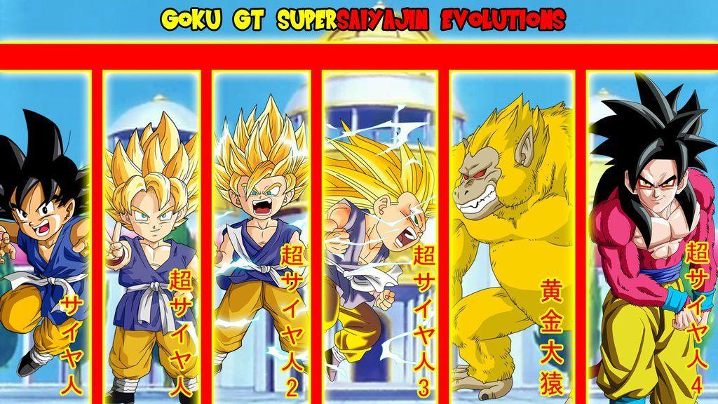 Goku Gt Supersaiyajin Evolutions By Gonzalossj3 On Deviantart Dragon Ball Gt Goku Dragon Ball