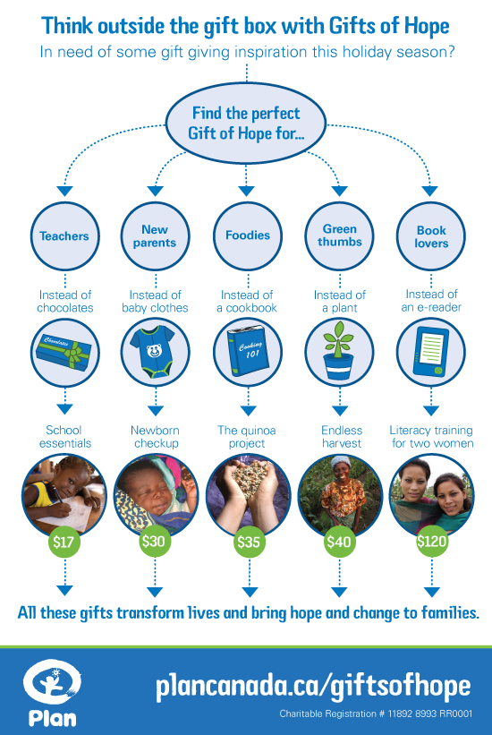 Great Holiday Gift Ideas Gifts Of Hope Plan Canada Hope Gifts Childrens Charities Gifts