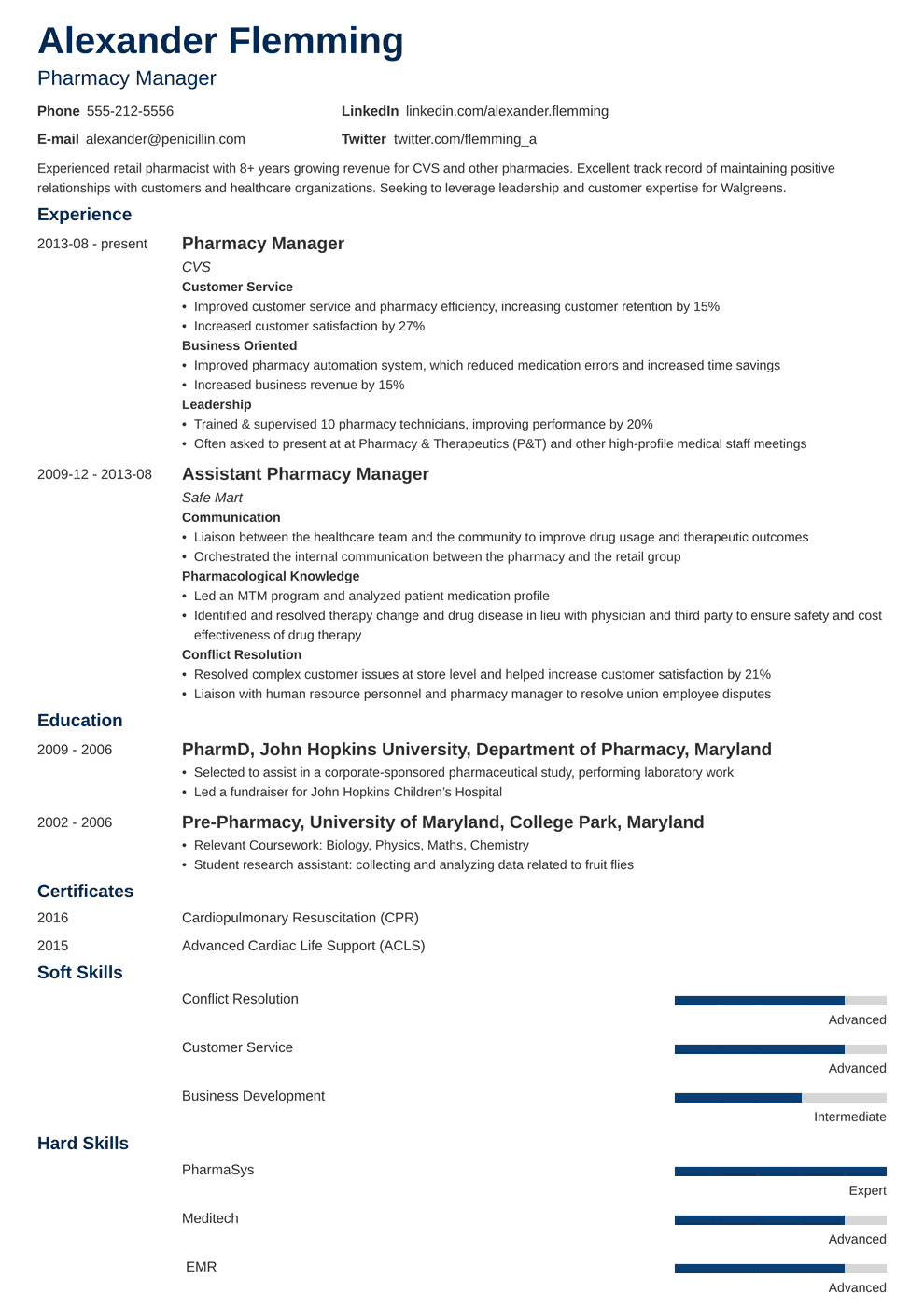 pharmacist resume template minimo in 2020 Job resume