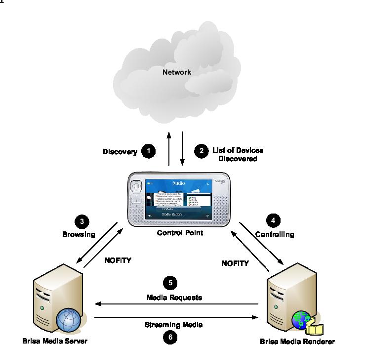 685a6ff79c795e535a95198e5a323e65 - How To Port Forward With Vpn