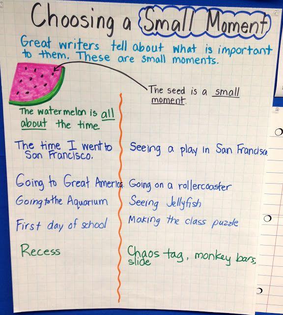 004 Narrative Writing Avoid watermelon topics choose a