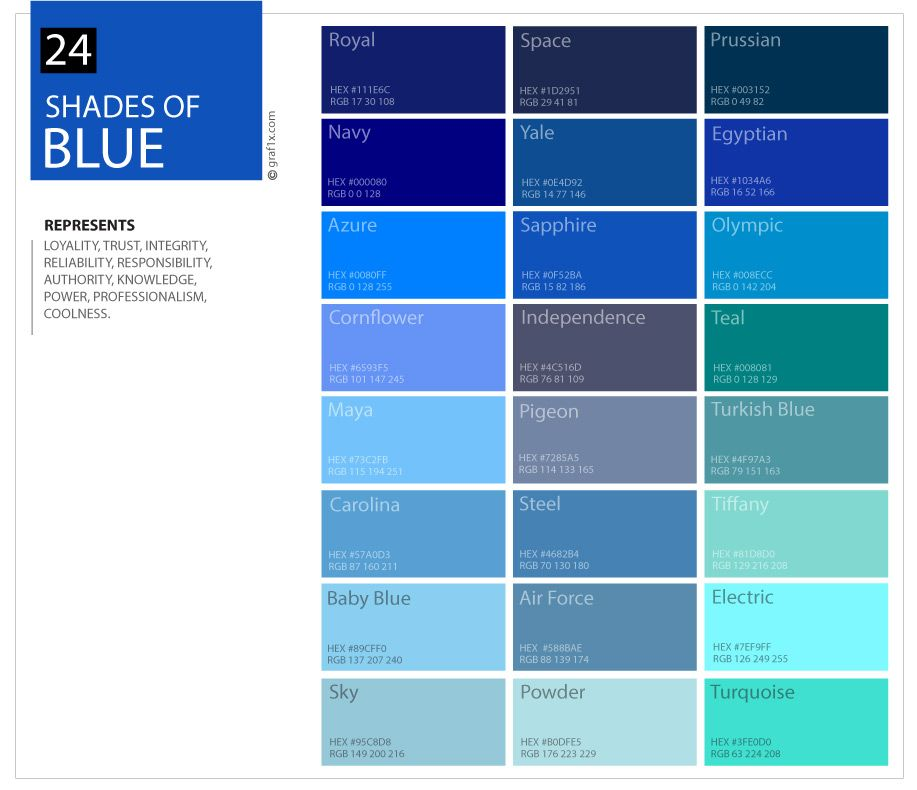 blueshadescolorchart | Shades of blue color palette