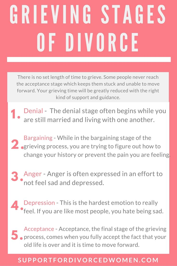 Stages of grief with divorce