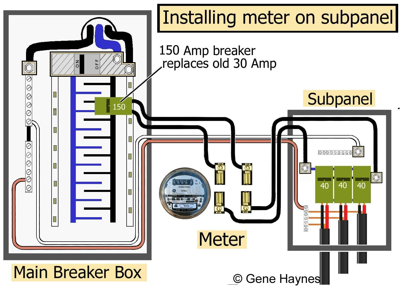 Wiring Diagram For Sub Panel Electrical Diy Chatroom Home Breaker Box Installation Home Electrical Wiring