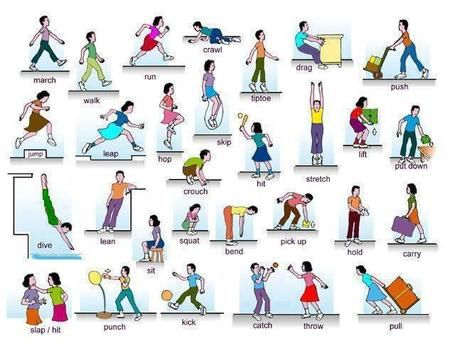 Good Resources site | Esl | Pinterest | English, Action verbs and ...