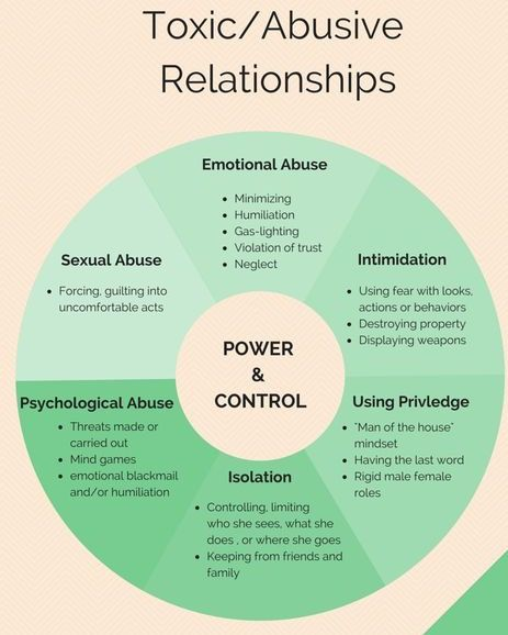 Mind games controlling relationship