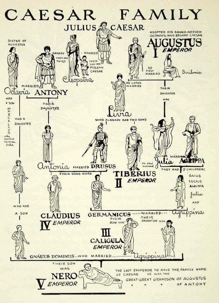 Roman History on Twitter