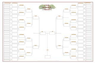 A Printable Blank Family Tree Template For 4 Generations Of Our Family Free Family Tree Template Blank Family Tree Family Tree Chart