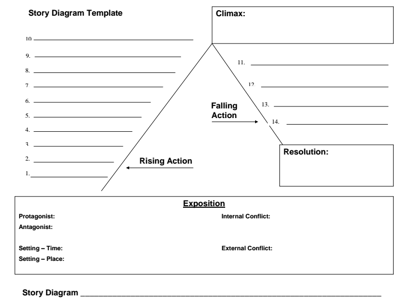 short story structure template
