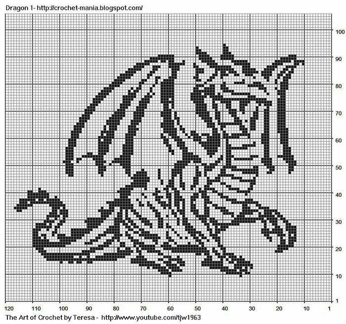 Pin de Sara Hawley en Favorite Dragons | Pinterest | Ganchillo