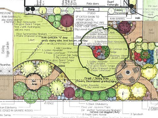 Landscape Design Plan Examples