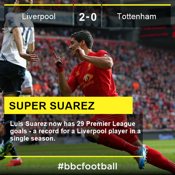 BBC Sport on Twitter Bbc football, Liverpool players