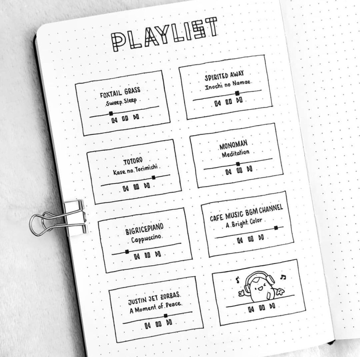 22 Playlist Spreads for 2020