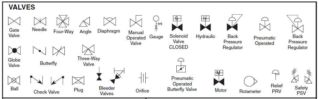 Pin By Rudransh Mathur On 3p Branding Math Equation