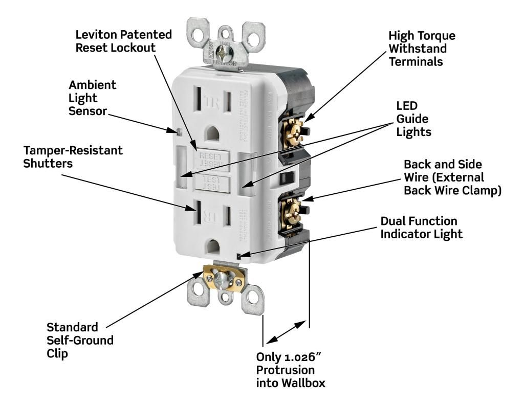 Leviton Outlet Wiring Diagram Gfci Outlet Wiring Leviton