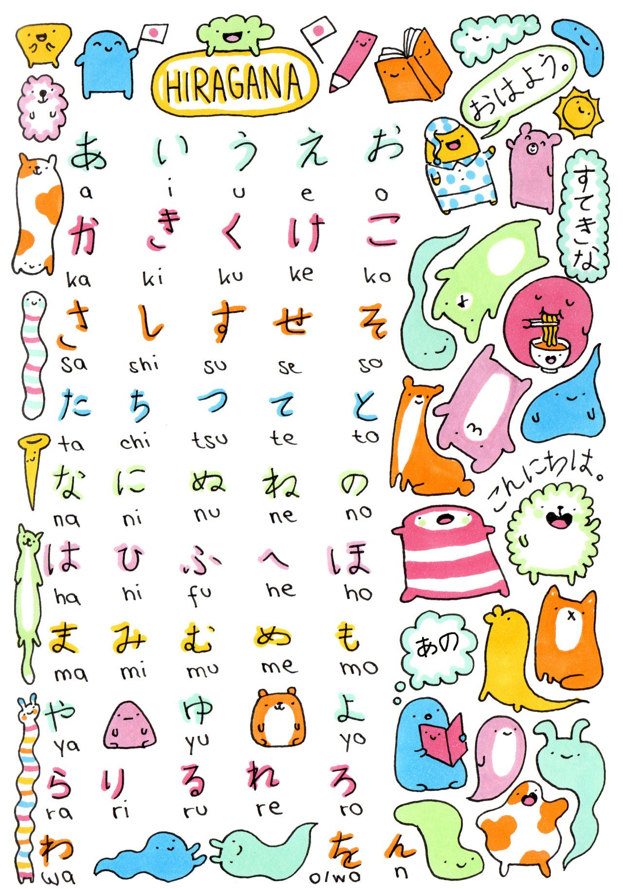 This Is Cute Hiragana Chart For Reference For You Guys Y
