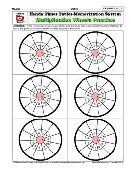 The Handy Times Tables Multi-Wheel Practice offers basic multiplication facts practice, all on one page in a 6-box format.  Students hardly notice they are, in fact, completing 66 basic math facts on this one worksheet--how clever of us!   Another very unique feature is that the times tables to be practiced can be personalized to meet the current need of the user--the red center circle is purposefully left blank, allowing the student or teacher to choose which times table to practice.
