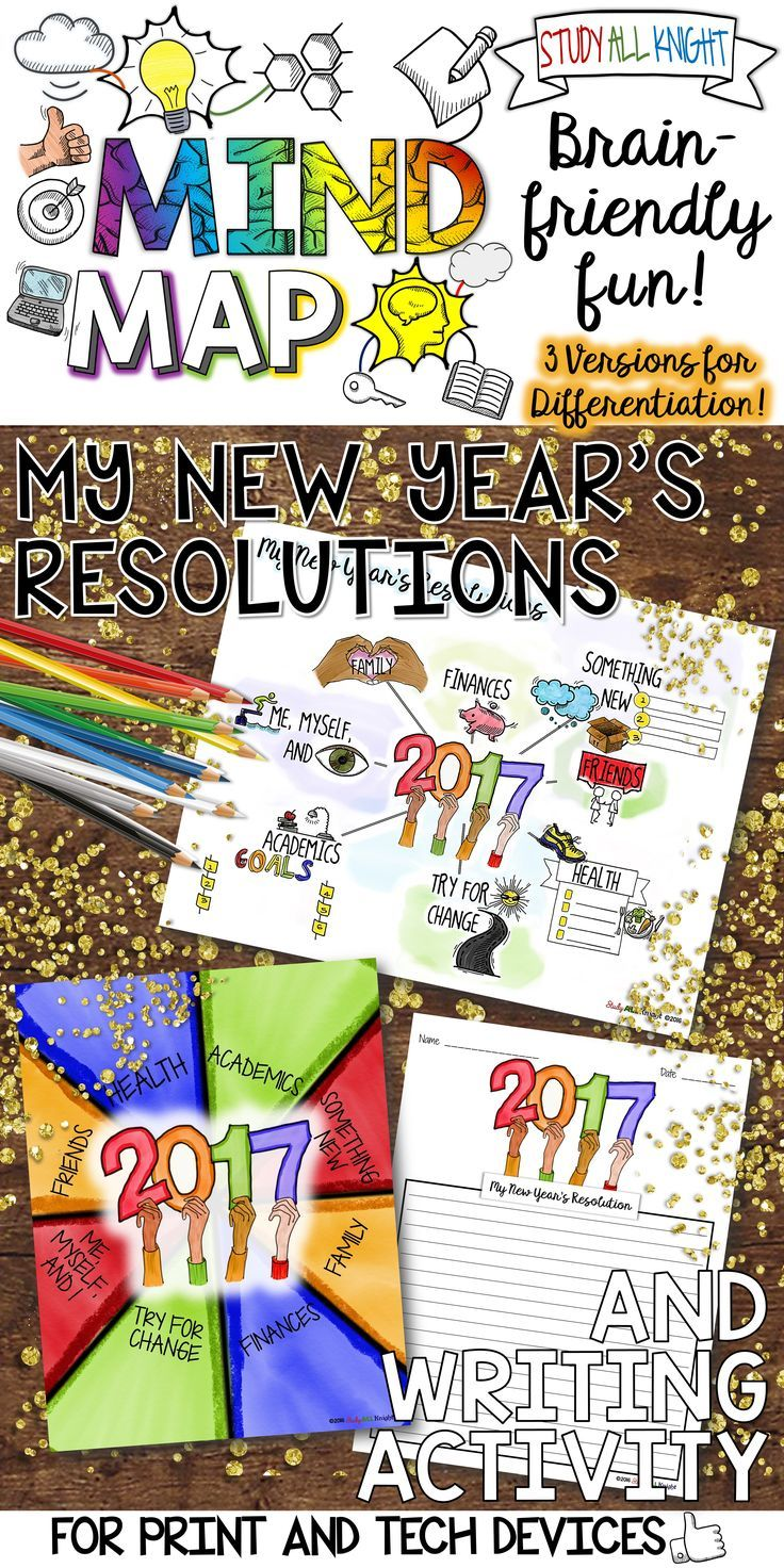 New Years 2019 Resolution Activities Writing Goals Mind Map