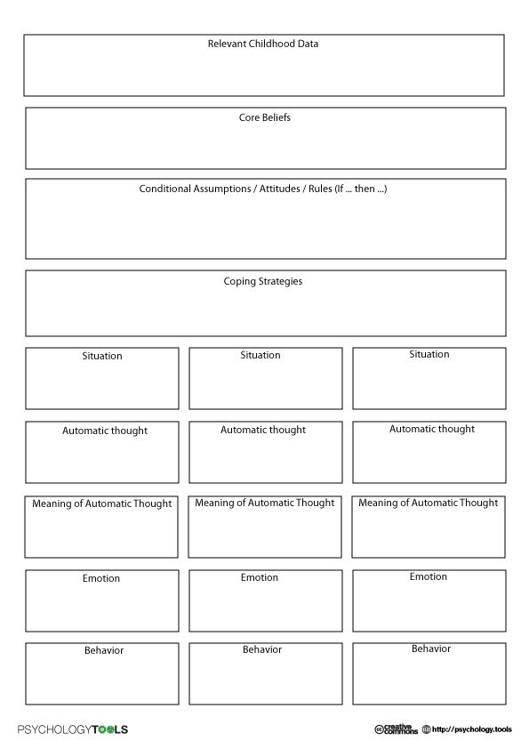 Judith Beck Formulation | Assessments/WorkSheets/Tools | Pinterest