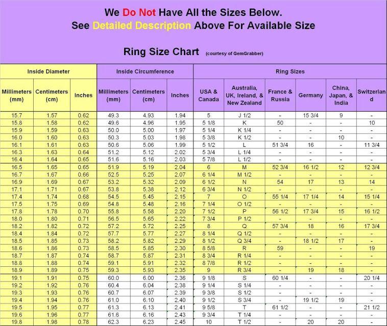 International Ring Size Chart Ring sizes chart, Ring
