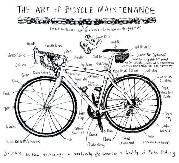 Art Of Bike Maintenance Grey Bicycle Maintenance Bicycle Bike
